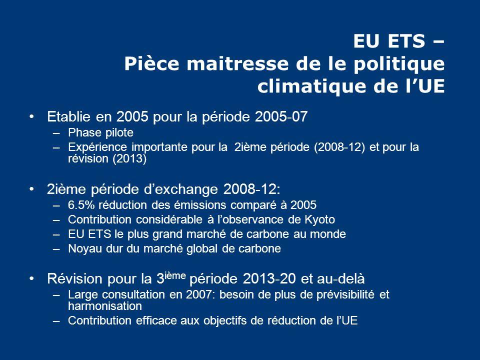 EU ETS – Pièce maitresse de le politique climatique de lUE Etablie en 2005 pour la période 2005-07 –Phase pilote –Expérience importante pour la 2ième période (2008-12) et pour la révision (2013) 2ième période dexchange 2008-12: –6.5% réduction des émissions comparé à 2005 –Contribution considérable à lobservance de Kyoto –EU ETS le plus grand marché de carbone au monde –Noyau dur du marché global de carbone Révision pour la 3 ième période 2013-20 et au-delà –Large consultation en 2007: besoin de plus de prévisibilité et harmonisation –Contribution efficace aux objectifs de réduction de lUE
