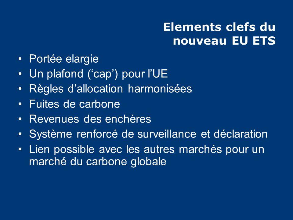 Elements clefs du nouveau EU ETS Portée elargie Un plafond (cap) pour lUE Règles dallocation harmonisées Fuites de carbone Revenues des enchères Système renforcé de surveillance et déclaration Lien possible avec les autres marchés pour un marché du carbone globale