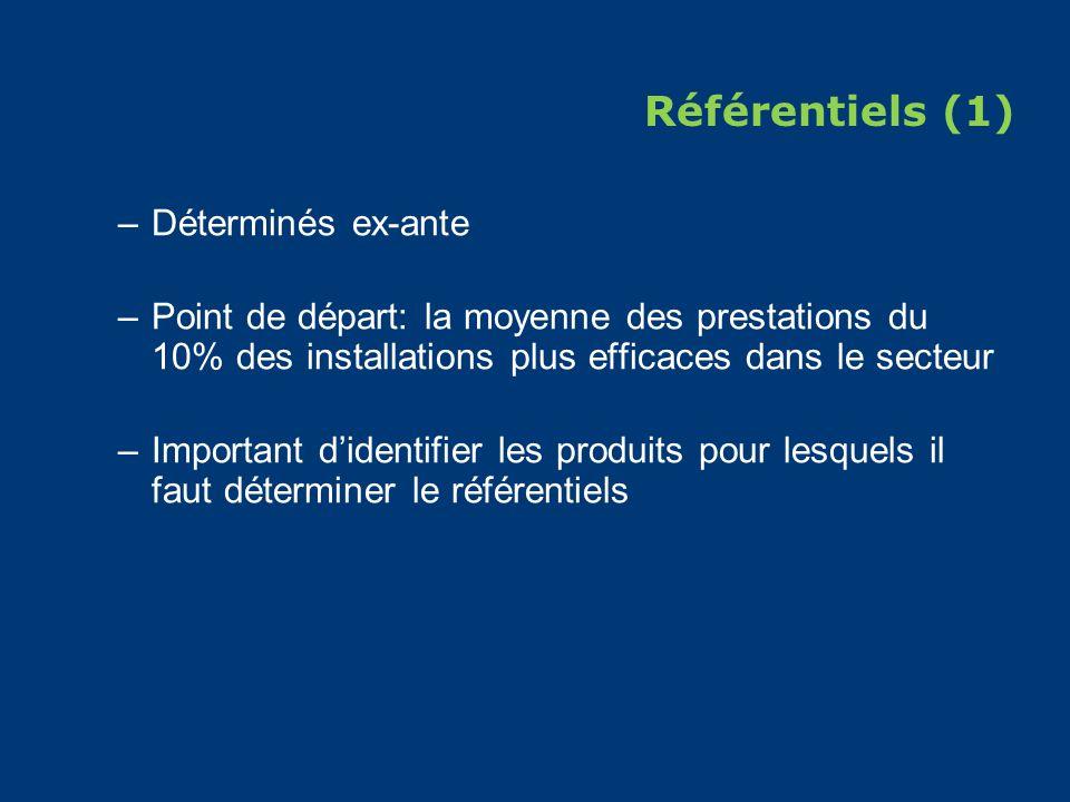 Référentiels (1) –Déterminés ex-ante –Point de départ: la moyenne des prestations du 10% des installations plus efficaces dans le secteur –Important didentifier les produits pour lesquels il faut déterminer le référentiels