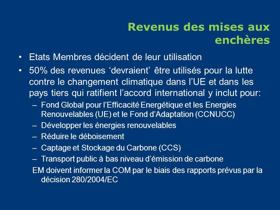 Revenus des mises aux enchères Etats Membres décident de leur utilisation 50% des revenues devraient être utilisés pour la lutte contre le changement climatique dans lUE et dans les pays tiers qui ratifient laccord international y inclut pour: –Fond Global pour lEfficacité Energétique et les Energies Renouvelables (UE) et le Fond dAdaptation (CCNUCC) –Développer les énergies renouvelables –Réduire le déboisement –Captage et Stockage du Carbone (CCS) –Transport public à bas niveau démission de carbone EM doivent informer la COM par le biais des rapports prévus par la décision 280/2004/EC