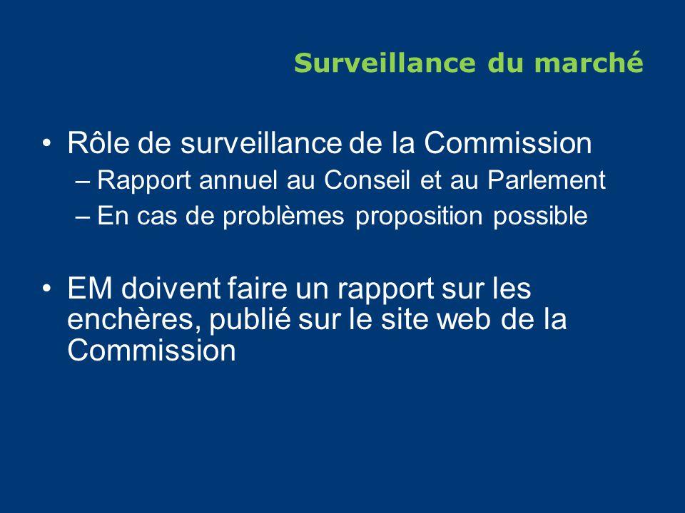 Surveillance du marché Rôle de surveillance de la Commission –Rapport annuel au Conseil et au Parlement –En cas de problèmes proposition possible EM doivent faire un rapport sur les enchères, publié sur le site web de la Commission