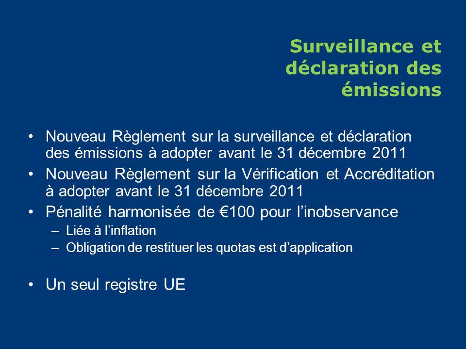 Surveillance et déclaration des émissions Nouveau Règlement sur la surveillance et déclaration des émissions à adopter avant le 31 décembre 2011 Nouveau Règlement sur la Vérification et Accréditation à adopter avant le 31 décembre 2011 Pénalité harmonisée de 100 pour linobservance –Liée à linflation –Obligation de restituer les quotas est dapplication Un seul registre UE