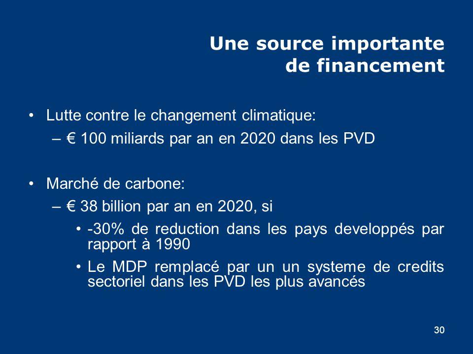 30 Une source importante de financement Lutte contre le changement climatique: – 100 miliards par an en 2020 dans les PVD Marché de carbone: – 38 billion par an en 2020, si -30% de reduction dans les pays developpés par rapport à 1990 Le MDP remplacé par un un systeme de credits sectoriel dans les PVD les plus avancés