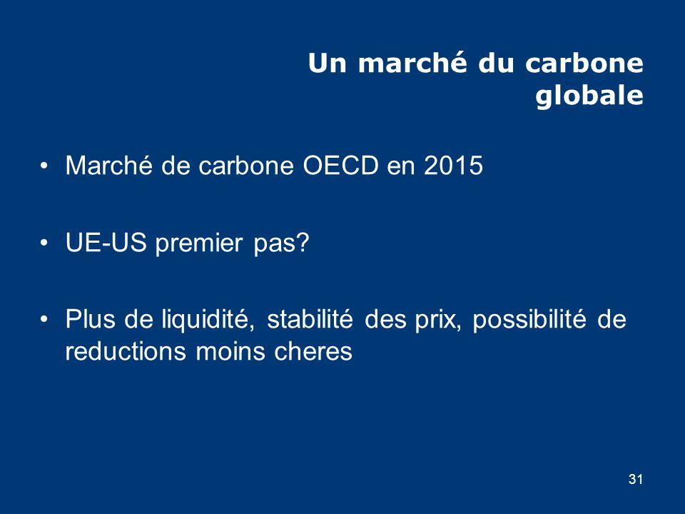 31 Un marché du carbone globale Marché de carbone OECD en 2015 UE-US premier pas.