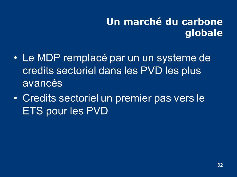 32 Un marché du carbone globale Le MDP remplacé par un un systeme de credits sectoriel dans les PVD les plus avancés Credits sectoriel un premier pas vers le ETS pour les PVD