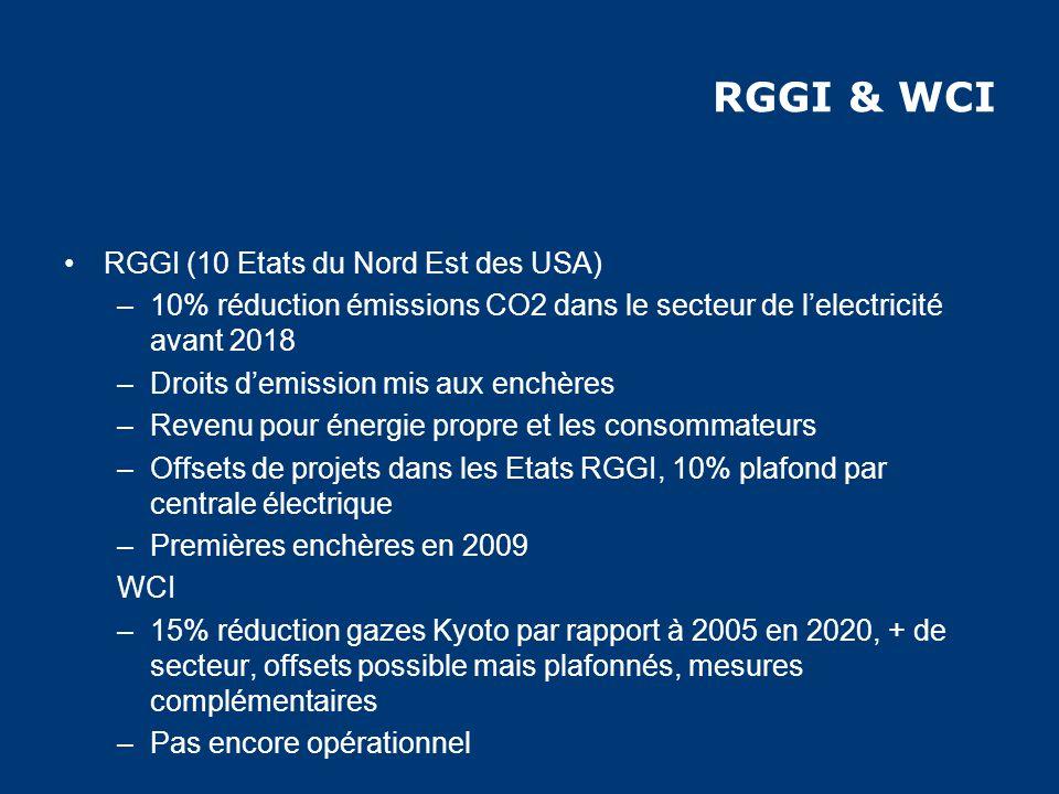 RGGI & WCI RGGI (10 Etats du Nord Est des USA) –10% réduction émissions CO2 dans le secteur de lelectricité avant 2018 –Droits demission mis aux enchères –Revenu pour énergie propre et les consommateurs –Offsets de projets dans les Etats RGGI, 10% plafond par centrale électrique –Premières enchères en 2009 WCI –15% réduction gazes Kyoto par rapport à 2005 en 2020, + de secteur, offsets possible mais plafonnés, mesures complémentaires –Pas encore opérationnel