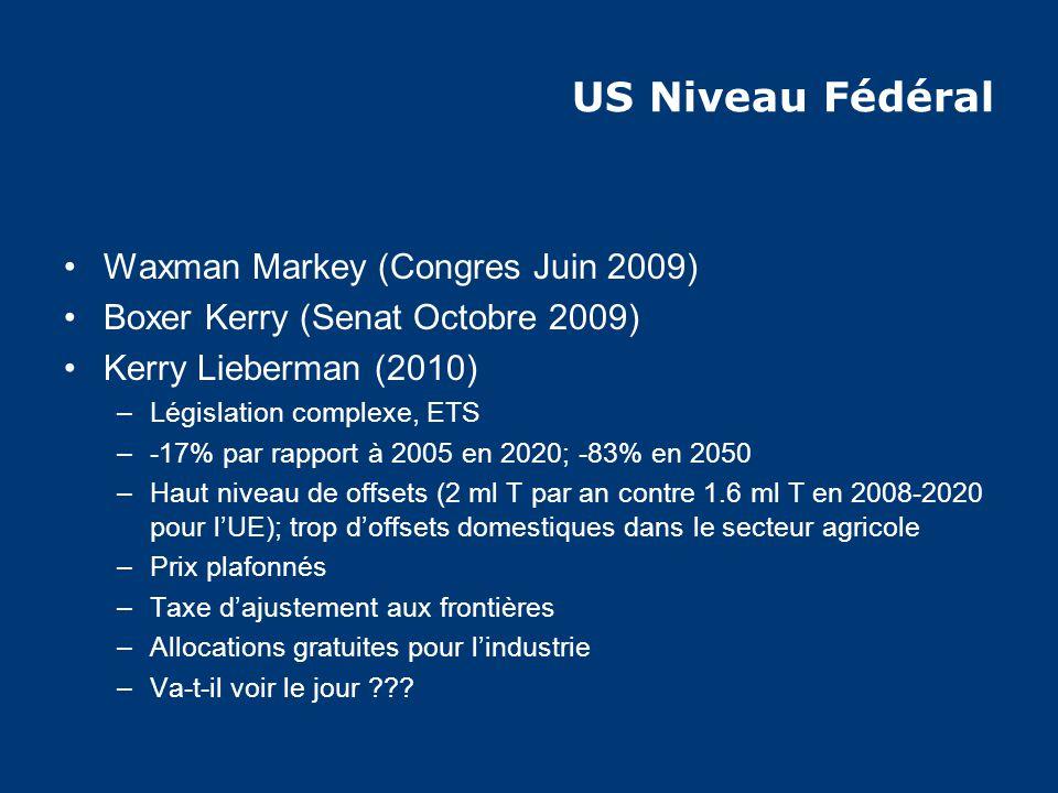 US Niveau Fédéral Waxman Markey (Congres Juin 2009) Boxer Kerry (Senat Octobre 2009) Kerry Lieberman (2010) –Législation complexe, ETS –-17% par rapport à 2005 en 2020; -83% en 2050 –Haut niveau de offsets (2 ml T par an contre 1.6 ml T en 2008-2020 pour lUE); trop doffsets domestiques dans le secteur agricole –Prix plafonnés –Taxe dajustement aux frontières –Allocations gratuites pour lindustrie –Va-t-il voir le jour