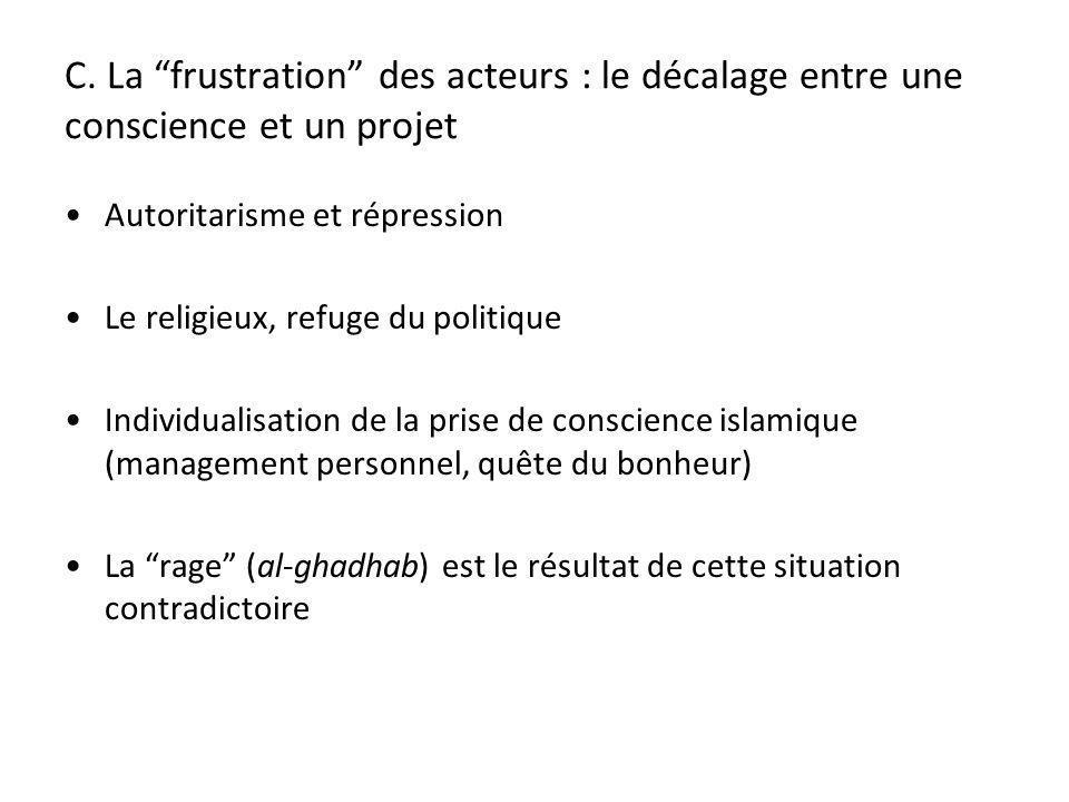 C. La frustration des acteurs : le décalage entre une conscience et un projet Autoritarisme et répression Le religieux, refuge du politique Individual