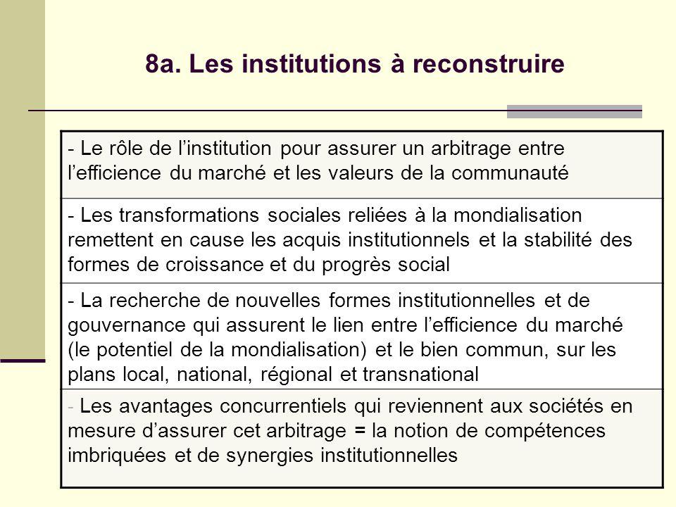 8a. Les institutions à reconstruire - Le rôle de linstitution pour assurer un arbitrage entre lefficience du marché et les valeurs de la communauté -