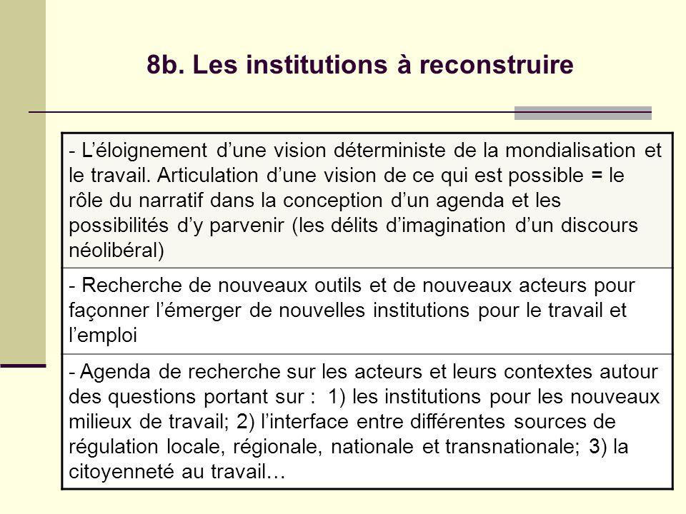 8b. Les institutions à reconstruire - Léloignement dune vision déterministe de la mondialisation et le travail. Articulation dune vision de ce qui est