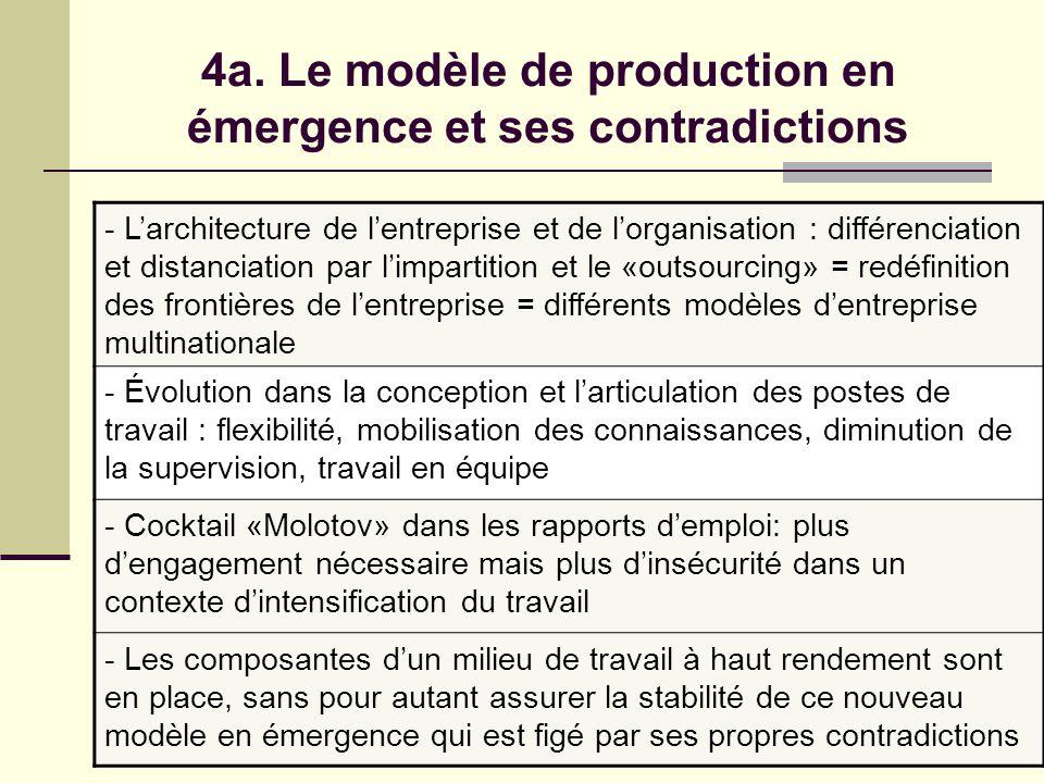 4a. Le modèle de production en émergence et ses contradictions - Larchitecture de lentreprise et de lorganisation : différenciation et distanciation p