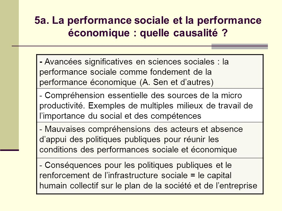 5a. La performance sociale et la performance économique : quelle causalité ? - Avancées significatives en sciences sociales : la performance sociale c