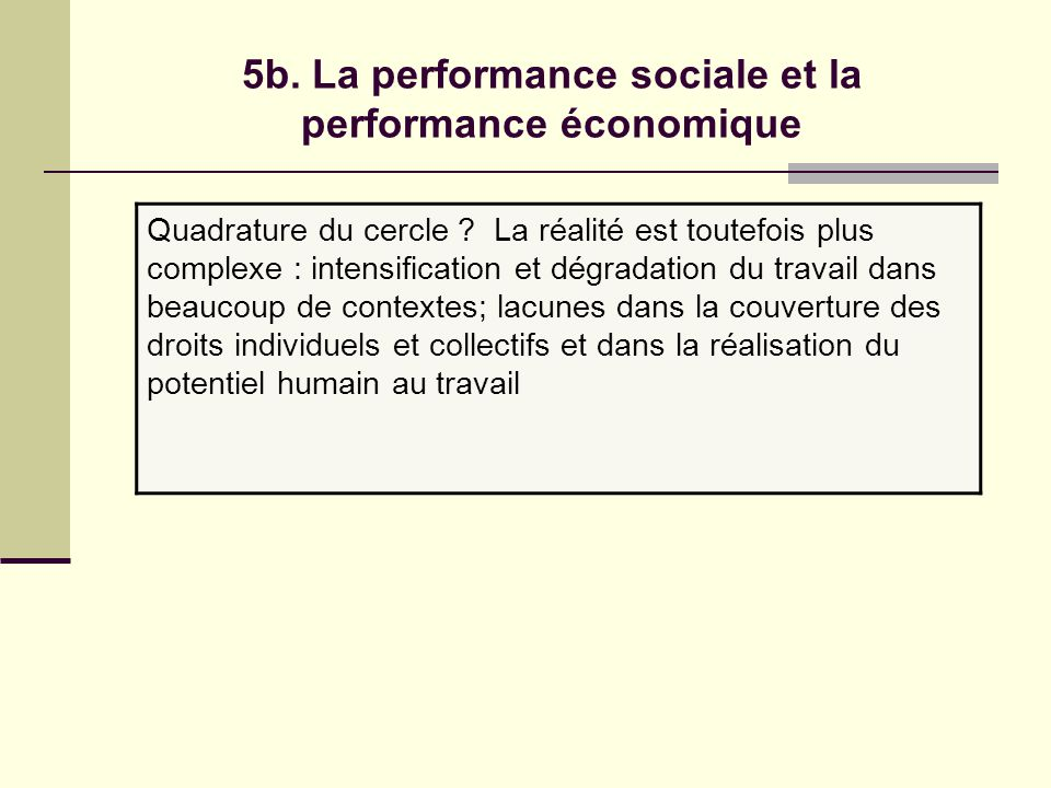 5b. La performance sociale et la performance économique Quadrature du cercle .