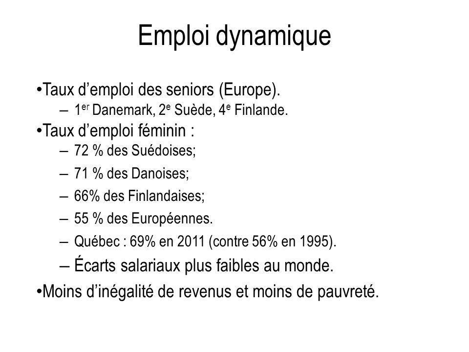 Emploi dynamique Taux demploi des seniors (Europe).