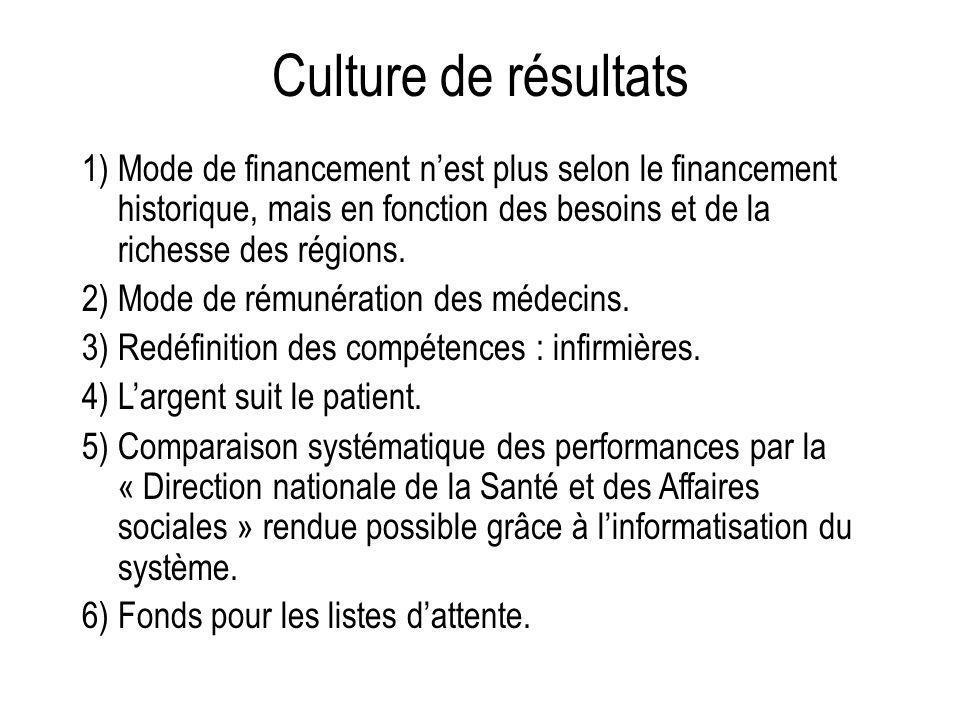 Culture de résultats 1) Mode de financement nest plus selon le financement historique, mais en fonction des besoins et de la richesse des régions.