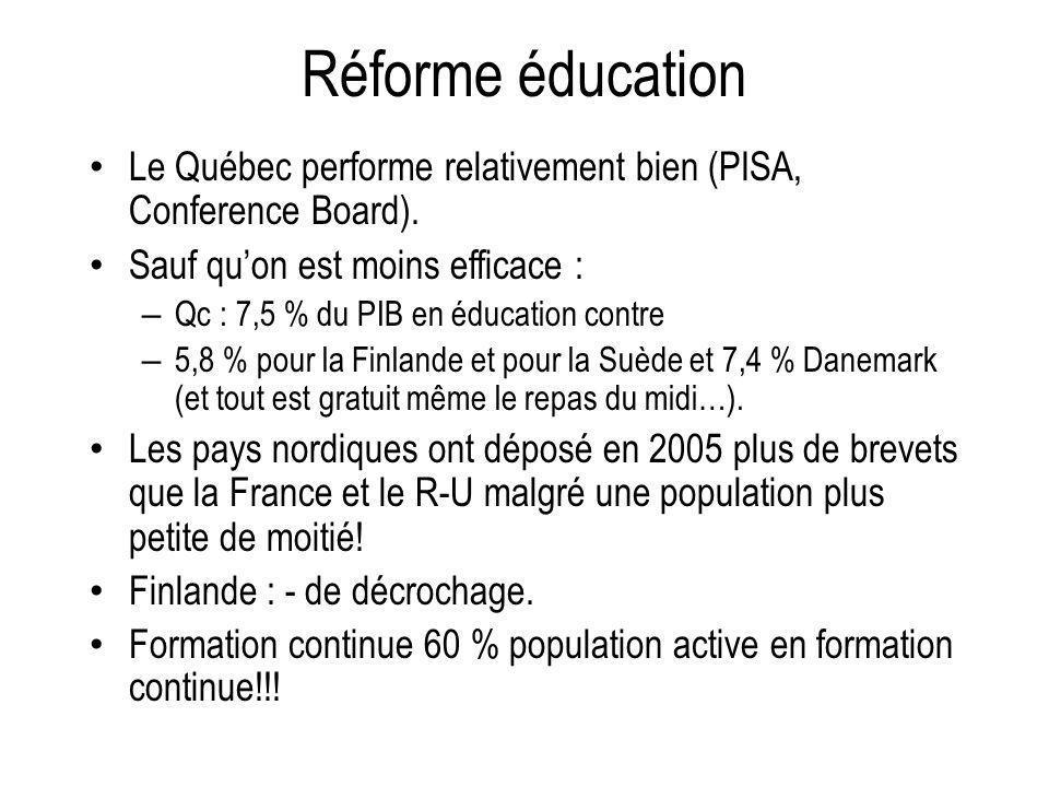 Réforme éducation Le Québec performe relativement bien (PISA, Conference Board).