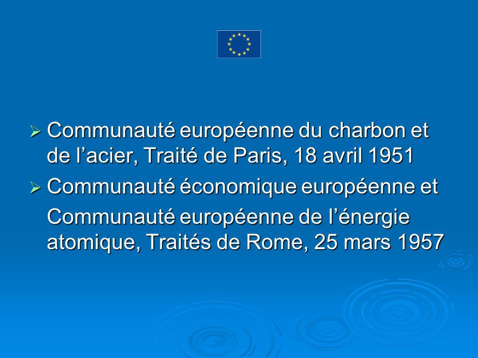 Communauté européenne du charbon et de lacier, Traité de Paris, 18 avril 1951 Communauté européenne du charbon et de lacier, Traité de Paris, 18 avril 1951 Communauté économique européenne et Communauté économique européenne et Communauté européenne de lénergie atomique, Traités de Rome, 25 mars 1957