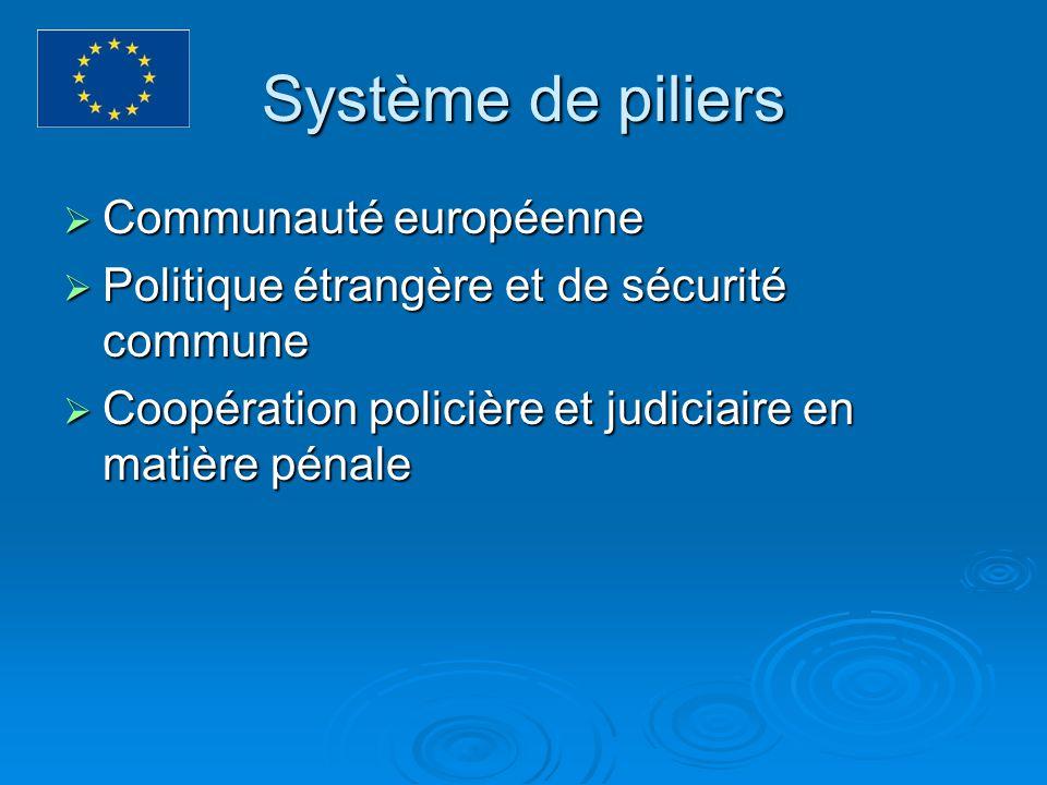 Système de piliers Communauté européenne Communauté européenne Politique étrangère et de sécurité commune Politique étrangère et de sécurité commune Coopération policière et judiciaire en matière pénale Coopération policière et judiciaire en matière pénale