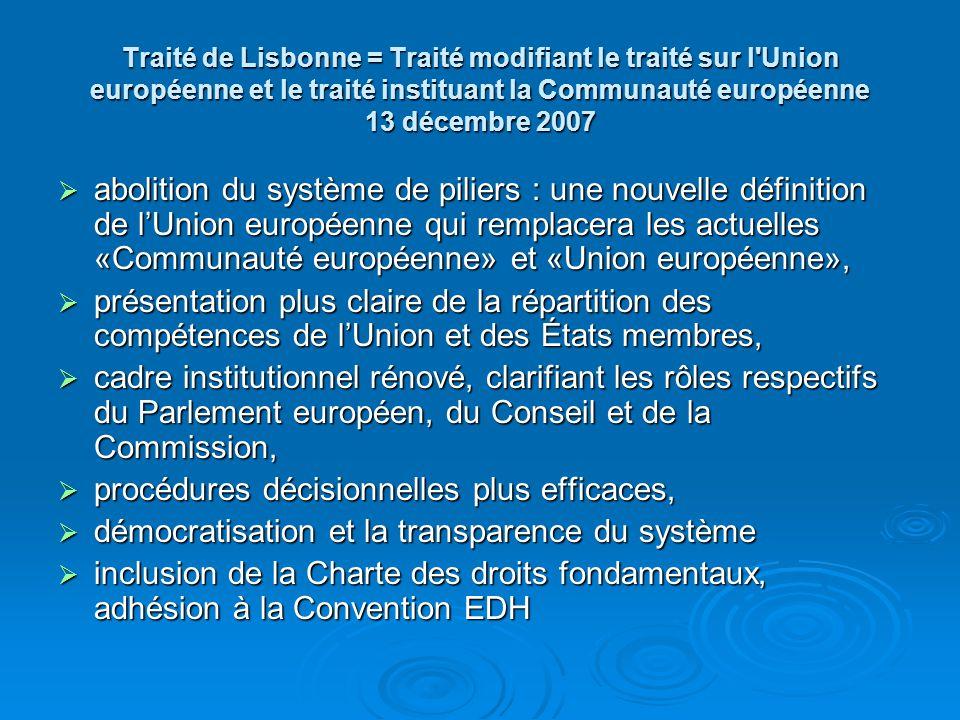 Traité de Lisbonne = Traité modifiant le traité sur l Union européenne et le traité instituant la Communauté européenne 13 décembre 2007 abolition du système de piliers : une nouvelle définition de lUnion européenne qui remplacera les actuelles «Communauté européenne» et «Union européenne», abolition du système de piliers : une nouvelle définition de lUnion européenne qui remplacera les actuelles «Communauté européenne» et «Union européenne», présentation plus claire de la répartition des compétences de lUnion et des États membres, présentation plus claire de la répartition des compétences de lUnion et des États membres, cadre institutionnel rénové, clarifiant les rôles respectifs du Parlement européen, du Conseil et de la Commission, cadre institutionnel rénové, clarifiant les rôles respectifs du Parlement européen, du Conseil et de la Commission, procédures décisionnelles plus efficaces, procédures décisionnelles plus efficaces, démocratisation et la transparence du système démocratisation et la transparence du système inclusion de la Charte des droits fondamentaux, adhésion à la Convention EDH inclusion de la Charte des droits fondamentaux, adhésion à la Convention EDH