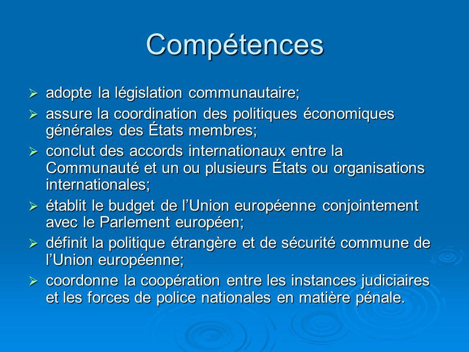 Compétences adopte la législation communautaire; adopte la législation communautaire; assure la coordination des politiques économiques générales des États membres; assure la coordination des politiques économiques générales des États membres; conclut des accords internationaux entre la Communauté et un ou plusieurs États ou organisations internationales; conclut des accords internationaux entre la Communauté et un ou plusieurs États ou organisations internationales; établit le budget de lUnion européenne conjointement avec le Parlement européen; établit le budget de lUnion européenne conjointement avec le Parlement européen; définit la politique étrangère et de sécurité commune de lUnion européenne; définit la politique étrangère et de sécurité commune de lUnion européenne; coordonne la coopération entre les instances judiciaires et les forces de police nationales en matière pénale.