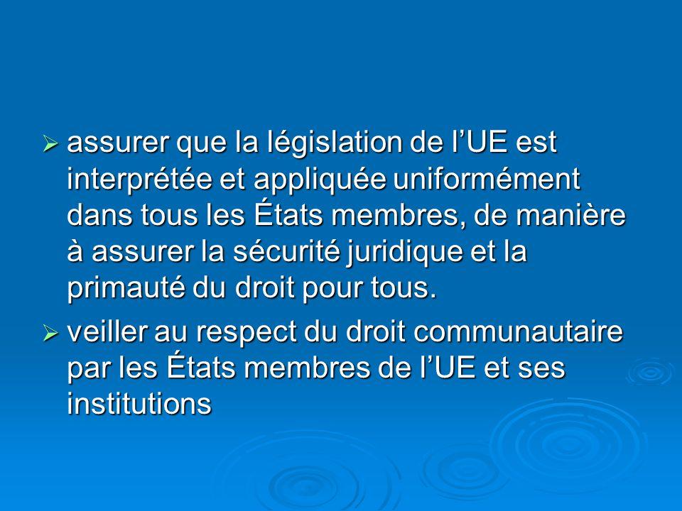 assurer que la législation de lUE est interprétée et appliquée uniformément dans tous les États membres, de manière à assurer la sécurité juridique et la primauté du droit pour tous.