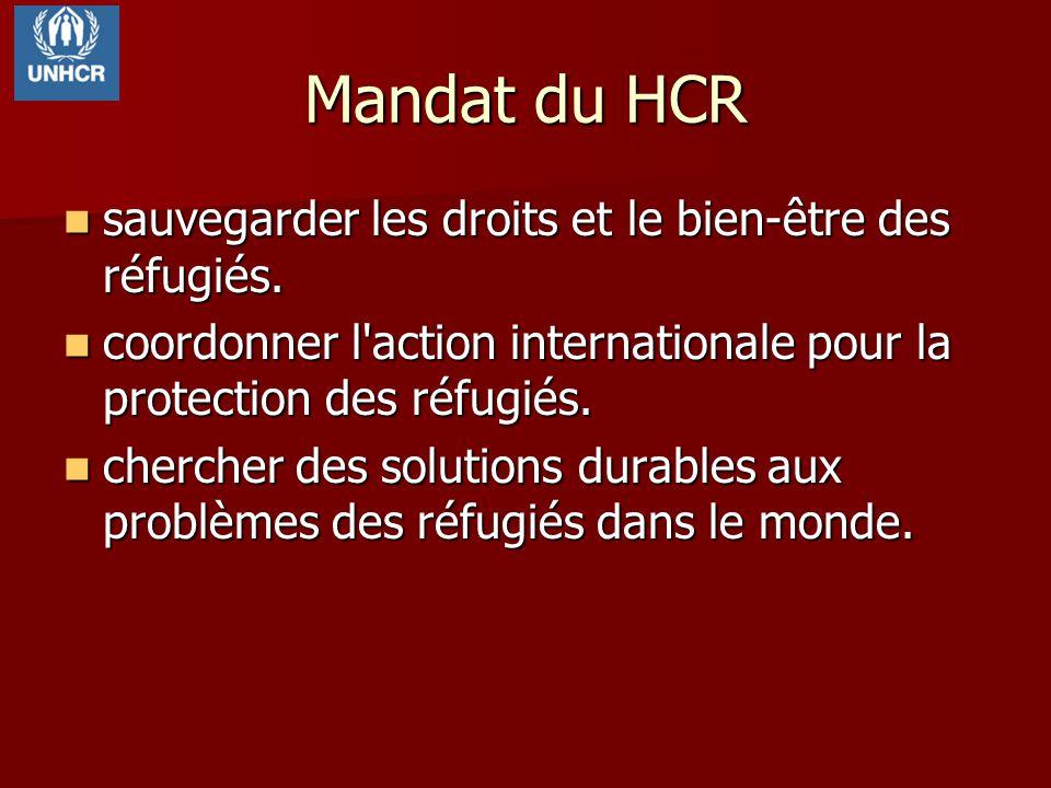Mandat du HCR sauvegarder les droits et le bien-être des réfugiés. sauvegarder les droits et le bien-être des réfugiés. coordonner l'action internatio