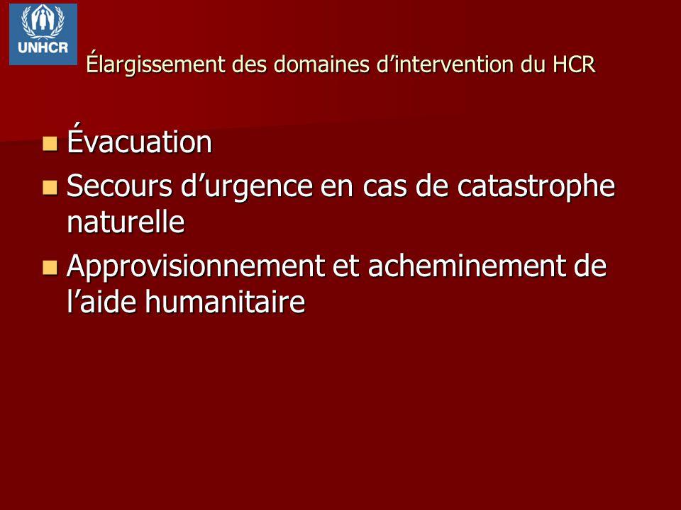 Élargissement des domaines dintervention du HCR Évacuation Évacuation Secours durgence en cas de catastrophe naturelle Secours durgence en cas de cata