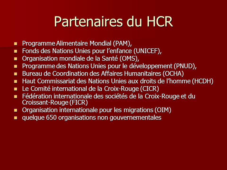 Partenaires du HCR Programme Alimentaire Mondial (PAM), Programme Alimentaire Mondial (PAM), Fonds des Nations Unies pour lenfance (UNICEF), Fonds des