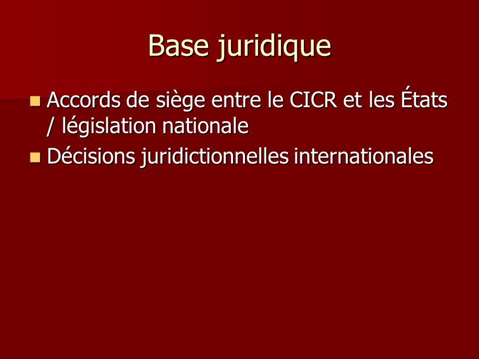 Base juridique Accords de siège entre le CICR et les États / législation nationale Accords de siège entre le CICR et les États / législation nationale