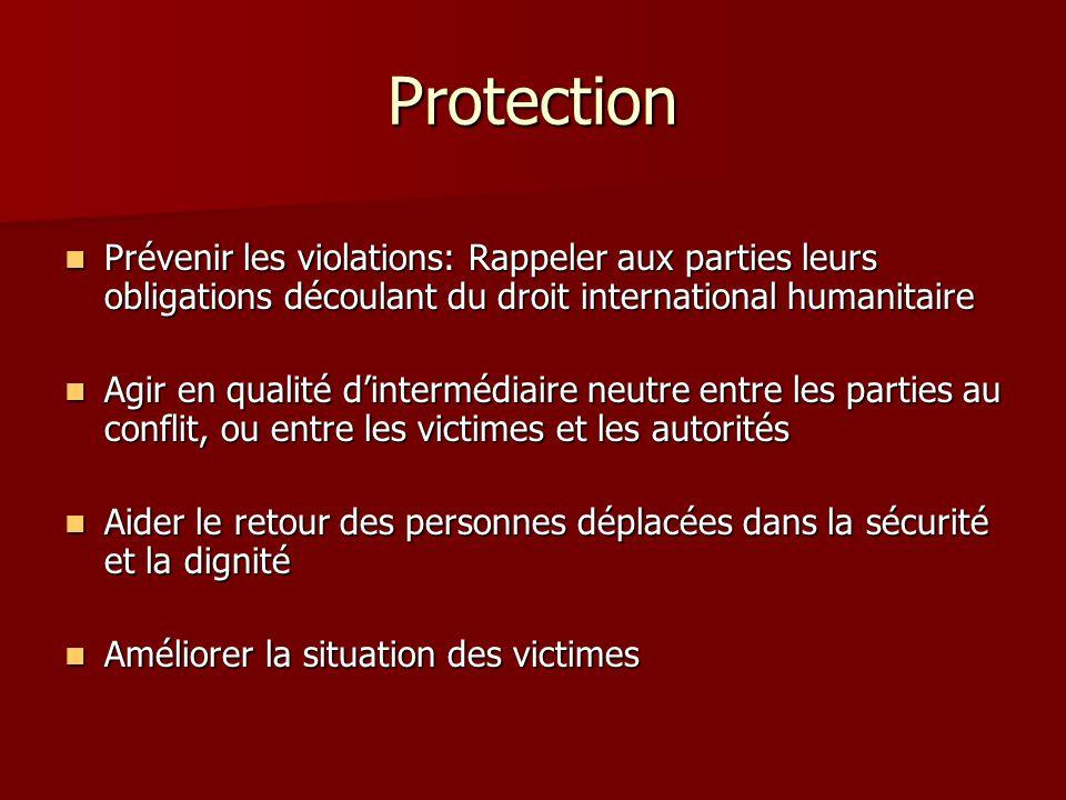 Protection Prévenir les violations: Rappeler aux parties leurs obligations découlant du droit international humanitaire Prévenir les violations: Rappe