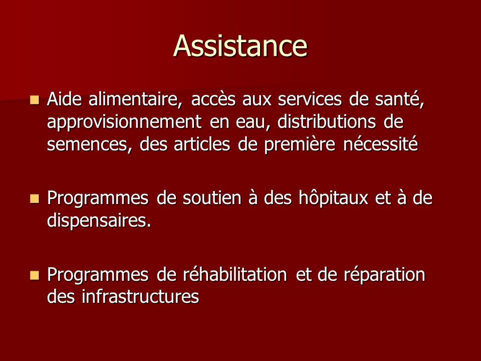 Assistance Aide alimentaire, accès aux services de santé, approvisionnement en eau, distributions de semences, des articles de première nécessité Aide
