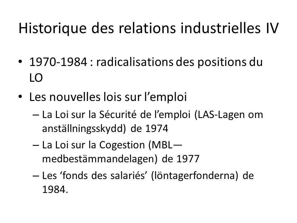Historique des relations industrielles IV 1970-1984 : radicalisations des positions du LO Les nouvelles lois sur lemploi – La Loi sur la Sécurité de lemploi (LAS-Lagen om anställningsskydd) de 1974 – La Loi sur la Cogestion (MBL medbestämmandelagen) de 1977 – Les fonds des salariés (löntagerfonderna) de 1984.