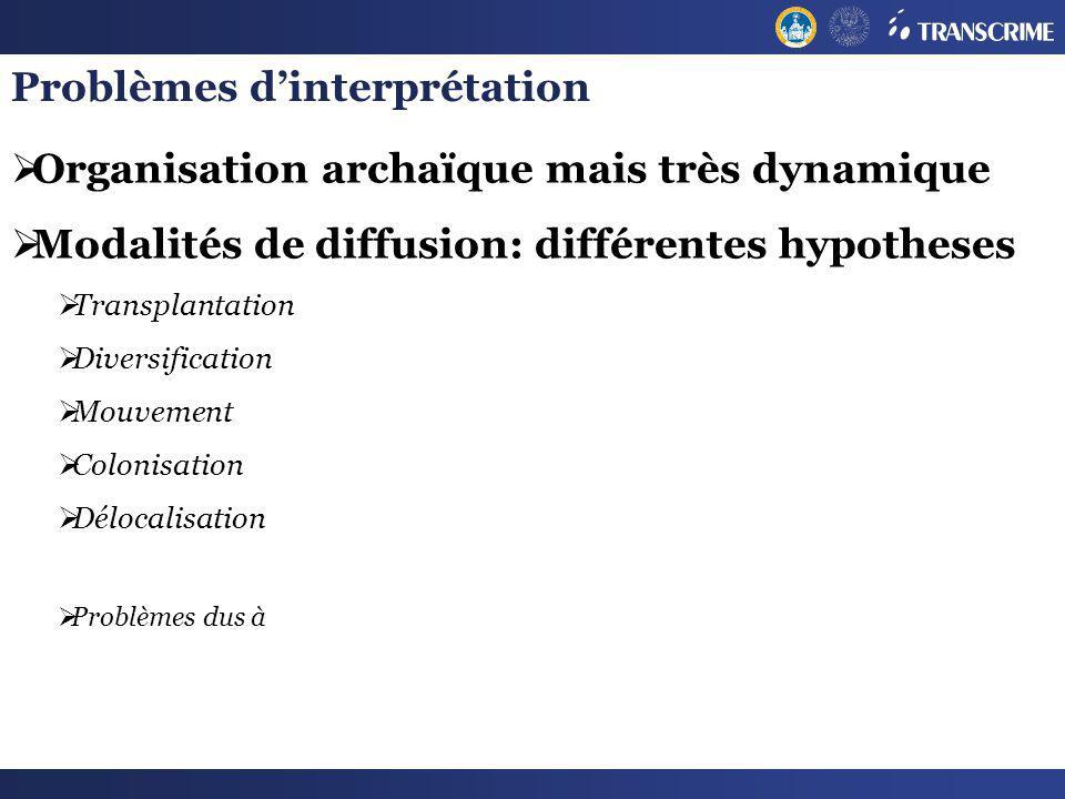 Problèmes dinterprétation Organisation archaïque mais très dynamique Modalités de diffusion: différentes hypotheses Transplantation Diversification Mo