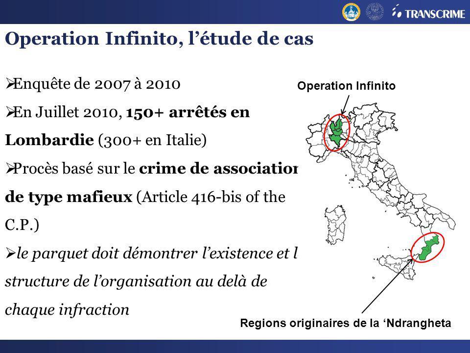 Enquête de 2007 à 2010 En Juillet 2010, 150+ arrêtés en Lombardie (300+ en Italie) Procès basé sur le crime de association de type mafieux (Article 41