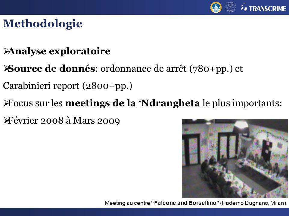 Methodologie Analyse exploratoire Source de donnés: ordonnance de arrêt (780+pp.) et Carabinieri report (2800+pp.) Focus sur les meetings de la Ndrang