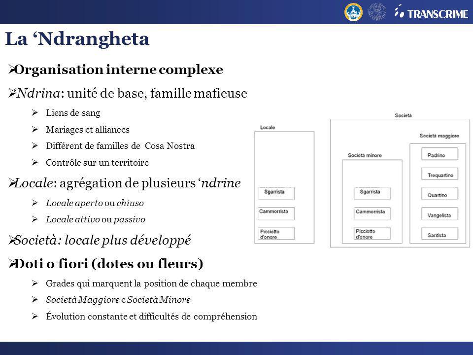 La Ndrangheta Organisation interne complexe Ndrina: unité de base, famille mafieuse Liens de sang Mariages et alliances Différent de familles de Cosa