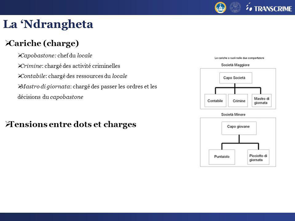 La Ndrangheta Cariche (charge) Capobastone: chef du locale Crimine: chargé des activité criminelles Contabile: chargé des ressources du locale Mastro