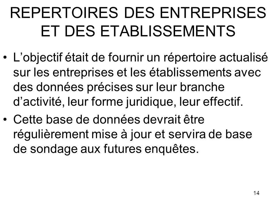 14 REPERTOIRES DES ENTREPRISES ET DES ETABLISSEMENTS Lobjectif était de fournir un répertoire actualisé sur les entreprises et les établissements avec