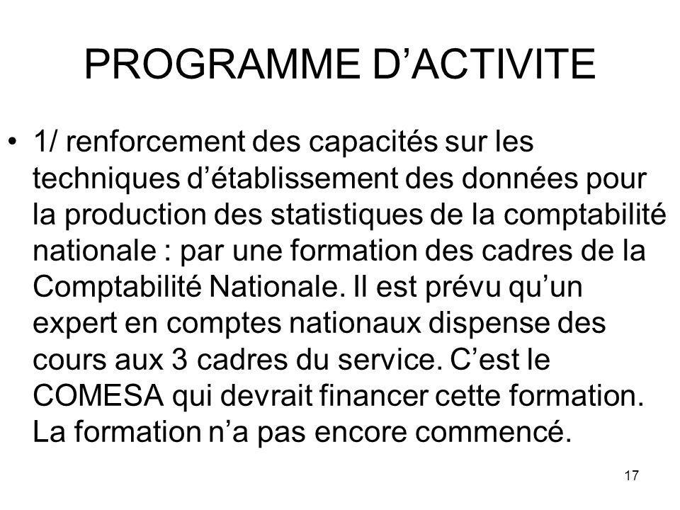 17 PROGRAMME DACTIVITE 1/ renforcement des capacités sur les techniques détablissement des données pour la production des statistiques de la comptabilité nationale : par une formation des cadres de la Comptabilité Nationale.