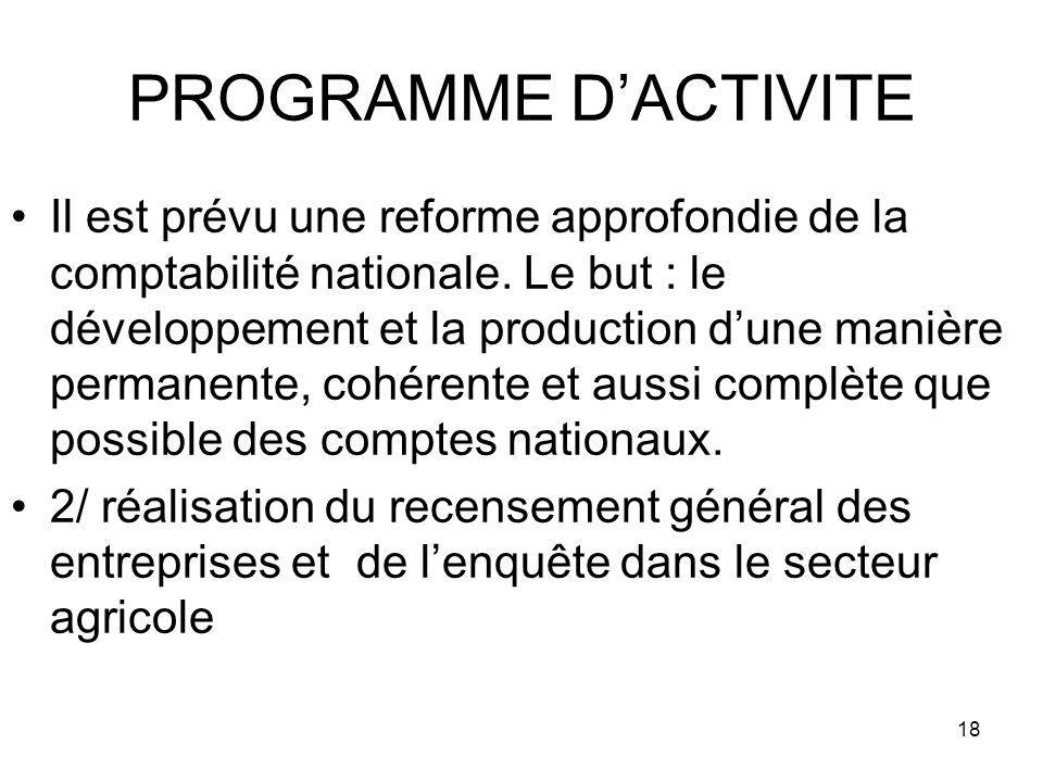 18 PROGRAMME DACTIVITE Il est prévu une reforme approfondie de la comptabilité nationale. Le but : le développement et la production dune manière perm