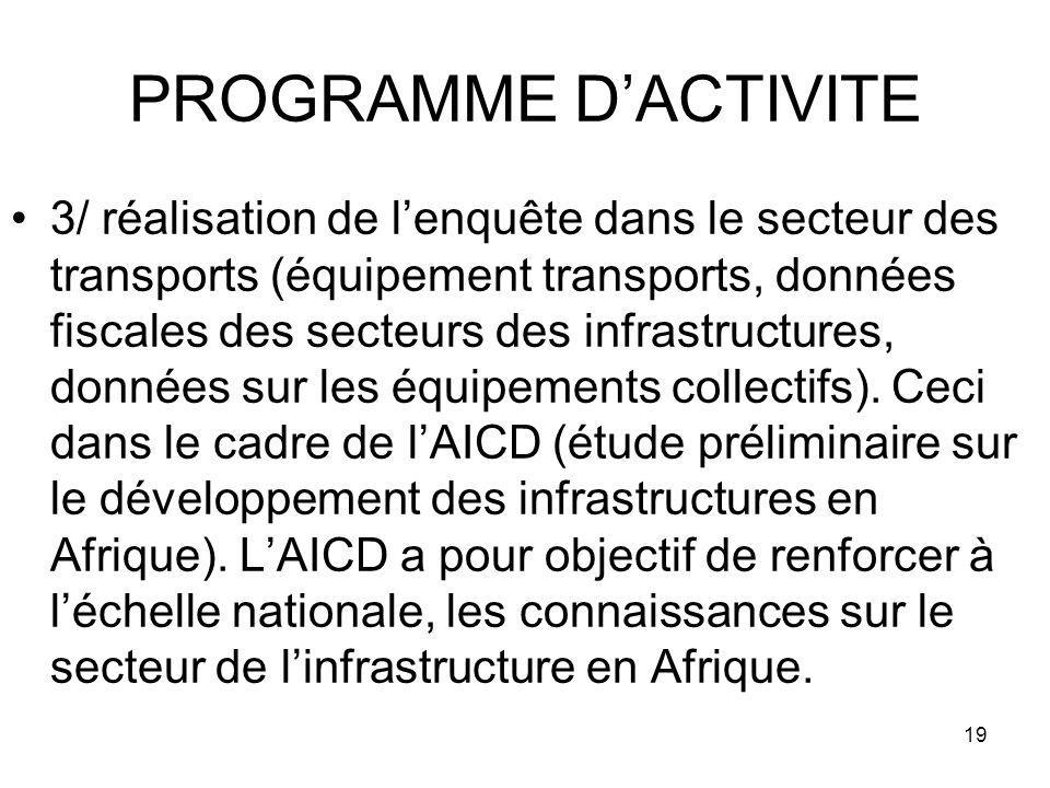 19 PROGRAMME DACTIVITE 3/ réalisation de lenquête dans le secteur des transports (équipement transports, données fiscales des secteurs des infrastructures, données sur les équipements collectifs).