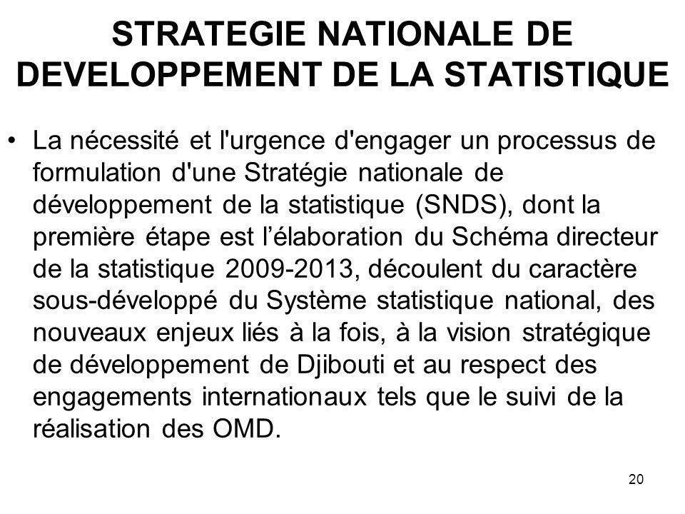20 STRATEGIE NATIONALE DE DEVELOPPEMENT DE LA STATISTIQUE La nécessité et l urgence d engager un processus de formulation d une Stratégie nationale de développement de la statistique (SNDS), dont la première étape est lélaboration du Schéma directeur de la statistique 2009-2013, découlent du caractère sous-développé du Système statistique national, des nouveaux enjeux liés à la fois, à la vision stratégique de développement de Djibouti et au respect des engagements internationaux tels que le suivi de la réalisation des OMD.
