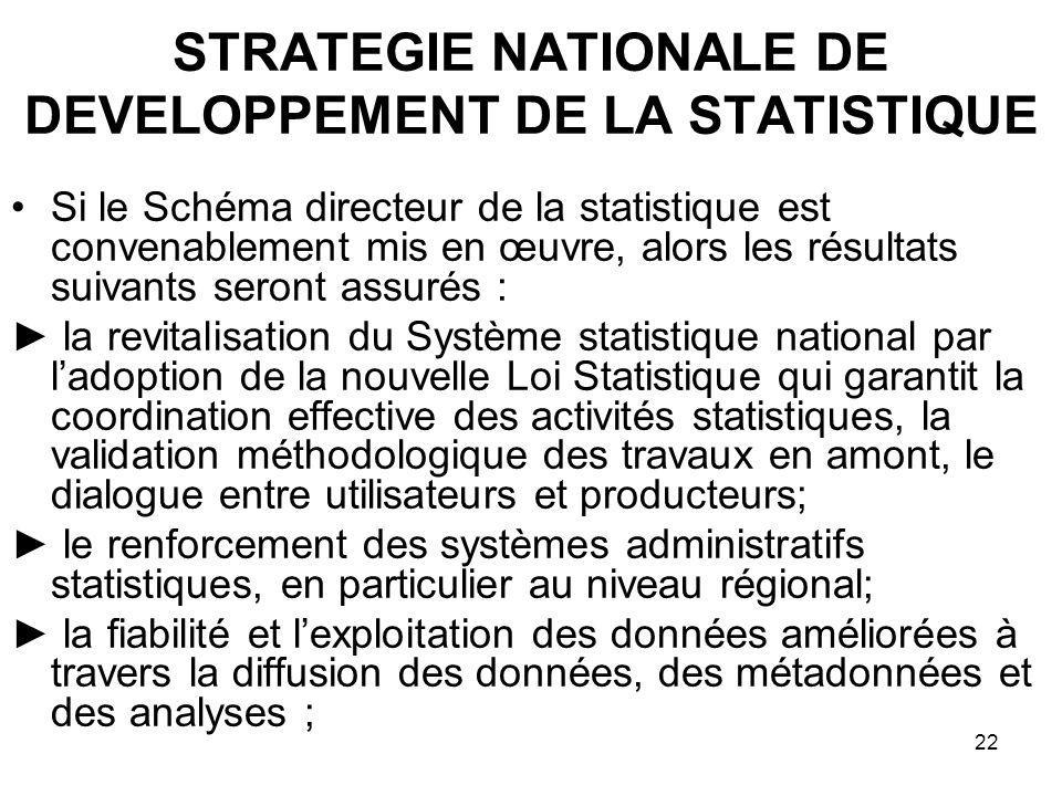 22 STRATEGIE NATIONALE DE DEVELOPPEMENT DE LA STATISTIQUE Si le Schéma directeur de la statistique est convenablement mis en œuvre, alors les résultat