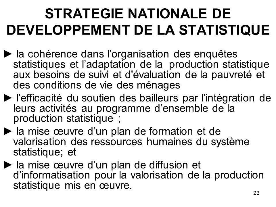 23 STRATEGIE NATIONALE DE DEVELOPPEMENT DE LA STATISTIQUE la cohérence dans lorganisation des enquêtes statistiques et ladaptation de la production st