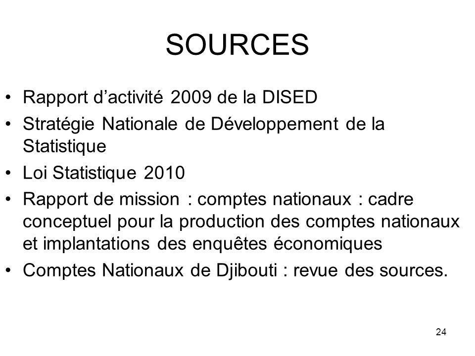 24 SOURCES Rapport dactivité 2009 de la DISED Stratégie Nationale de Développement de la Statistique Loi Statistique 2010 Rapport de mission : comptes