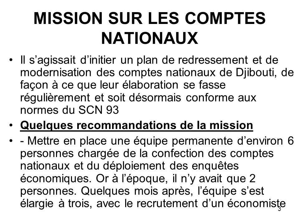 3 MISSION SUR LES COMPTES NATIONAUX Il sagissait dinitier un plan de redressement et de modernisation des comptes nationaux de Djibouti, de façon à ce