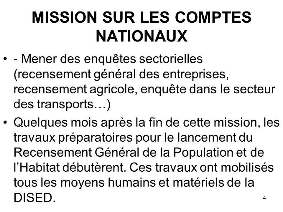 4 MISSION SUR LES COMPTES NATIONAUX - Mener des enquêtes sectorielles (recensement général des entreprises, recensement agricole, enquête dans le sect