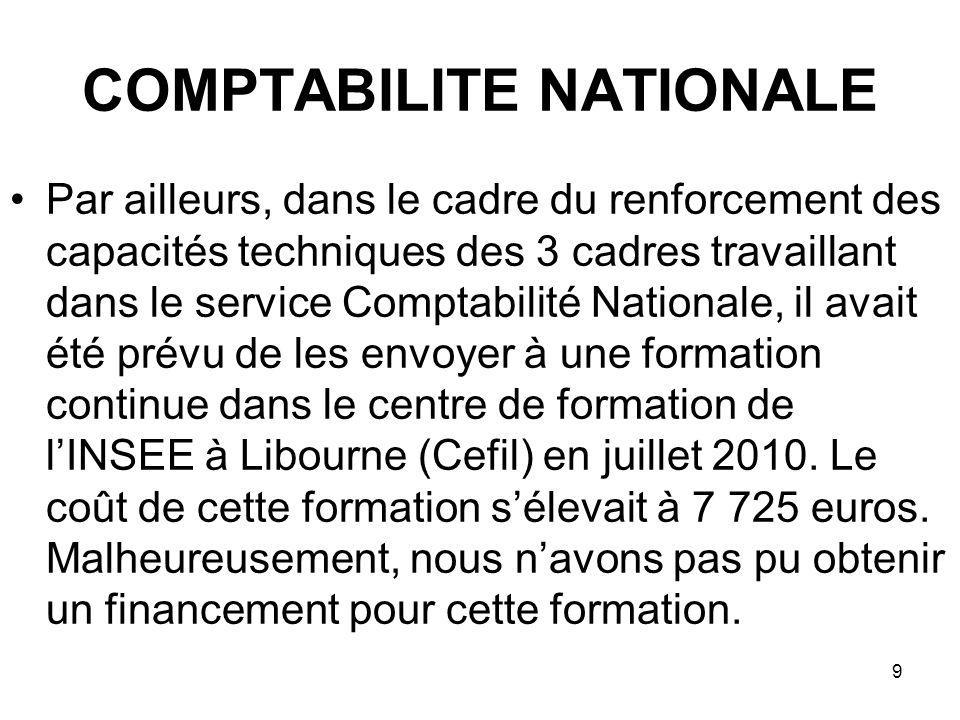 9 COMPTABILITE NATIONALE Par ailleurs, dans le cadre du renforcement des capacités techniques des 3 cadres travaillant dans le service Comptabilité Nationale, il avait été prévu de les envoyer à une formation continue dans le centre de formation de lINSEE à Libourne (Cefil) en juillet 2010.