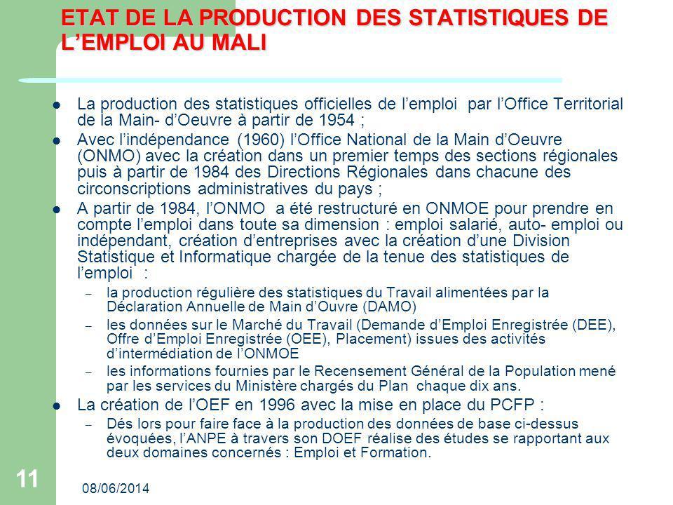 08/06/2014 11 ETAT DE LA PRODUCTION DES STATISTIQUES DE LEMPLOI AU MALI La production des statistiques officielles de lemploi par lOffice Territorial de la Main- dOeuvre à partir de 1954 ; Avec lindépendance (1960) lOffice National de la Main dOeuvre (ONMO) avec la création dans un premier temps des sections régionales puis à partir de 1984 des Directions Régionales dans chacune des circonscriptions administratives du pays ; A partir de 1984, lONMO a été restructuré en ONMOE pour prendre en compte lemploi dans toute sa dimension : emploi salarié, auto- emploi ou indépendant, création dentreprises avec la création dune Division Statistique et Informatique chargée de la tenue des statistiques de lemploi : – la production régulière des statistiques du Travail alimentées par la Déclaration Annuelle de Main dOuvre (DAMO) – les données sur le Marché du Travail (Demande dEmploi Enregistrée (DEE), Offre dEmploi Enregistrée (OEE), Placement) issues des activités dintermédiation de lONMOE – les informations fournies par le Recensement Général de la Population mené par les services du Ministère chargés du Plan chaque dix ans.