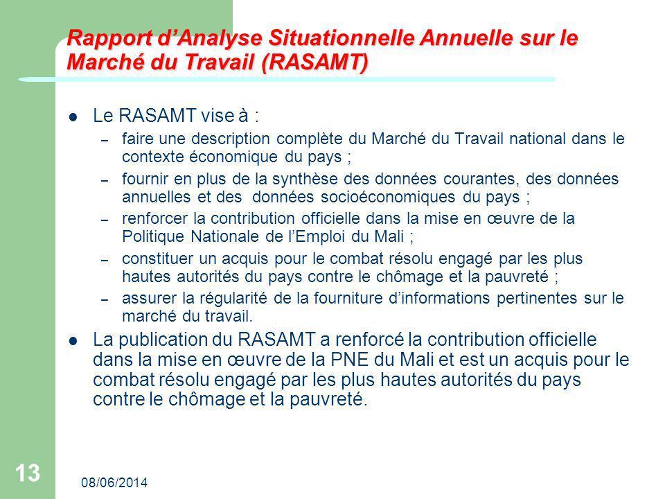 08/06/2014 13 Rapport dAnalyse Situationnelle Annuelle sur le Marché du Travail (RASAMT) Rapport dAnalyse Situationnelle Annuelle sur le Marché du Tra